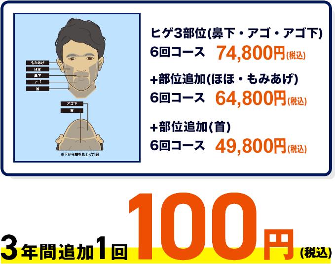 ヒゲ3部位(鼻下・アゴ・アゴ下)6回コース 68,800円