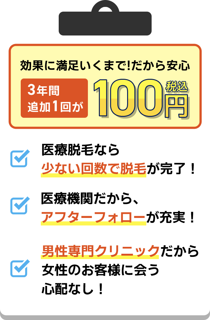 効果に満足いくまで!だから安心 3年間追加1回が100円